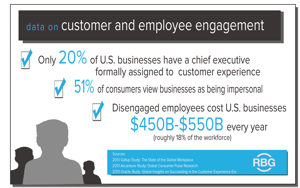 Customer-Engagement---infographic---rbg